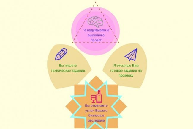 Инфографика 1 - kwork.ru