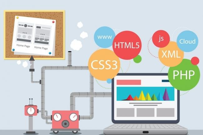 Доработка сайтов на любых CMS 1 - kwork.ru