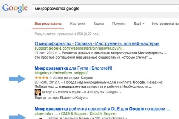 Микроразметка для улучшения поискового индекса 1 - kwork.ru