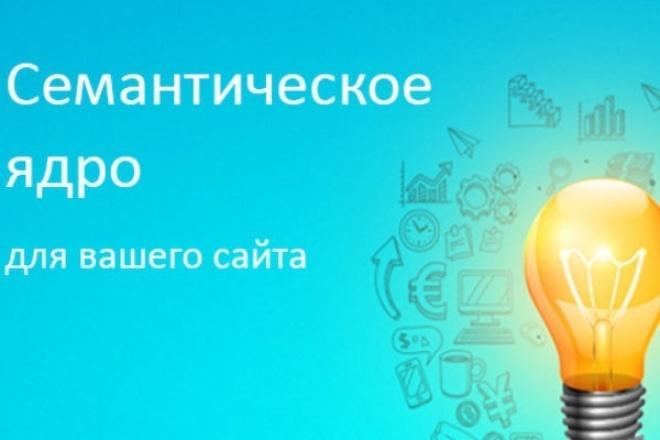 соберу семантическое ядро сайта 1 - kwork.ru