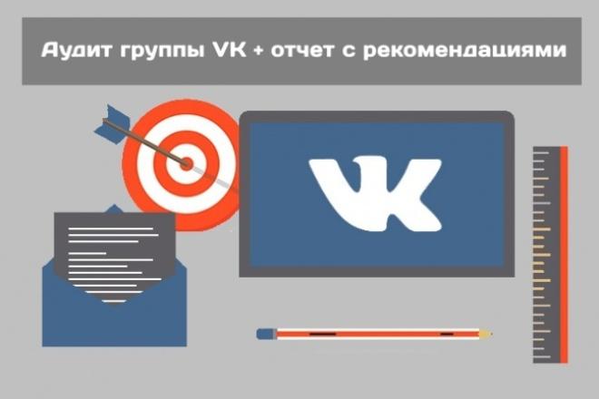 Аудит группы 1 - kwork.ru