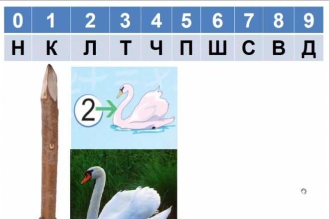 Наберу текстНабор текста<br>Набор текста на русском языке. Грамотно и пунктуально. Быстро качественно.С вас фотография текста.))<br>