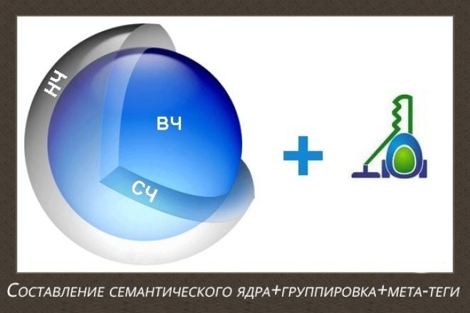 подберу 100 эффективных запросов, выполню их группировку и пропишу мета-теги 1 - kwork.ru