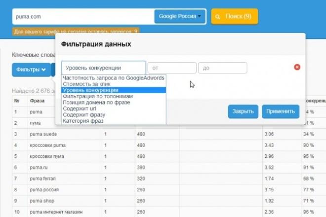 Выгружу данные по сайтам-конкурентам с помощью Prodvigator 1 - kwork.ru