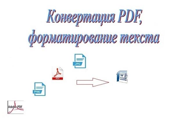 Конвертация и форматирование текста 15 - kwork.ru