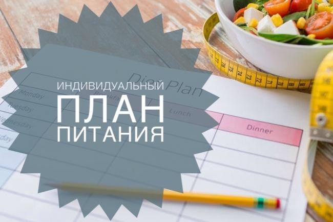 Индивидуальный план питания. Расчет КБЖУ 1 - kwork.ru