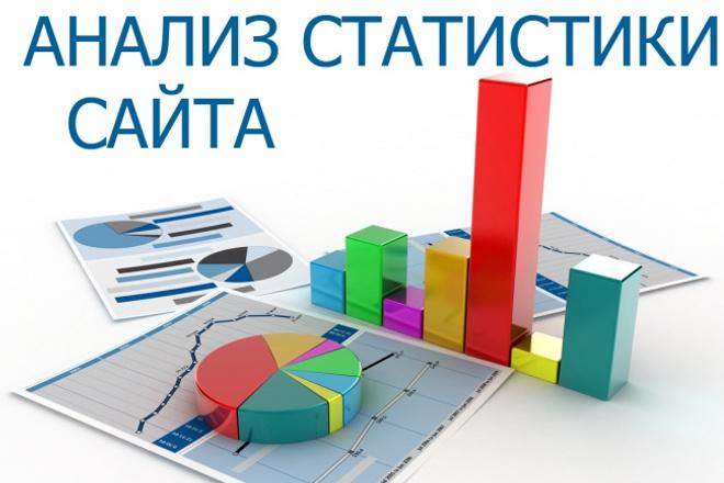 Анализ статистики сайта 1 - kwork.ru