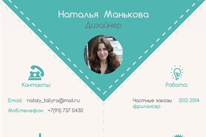 Разработка профессионального резюме 1 - kwork.ru