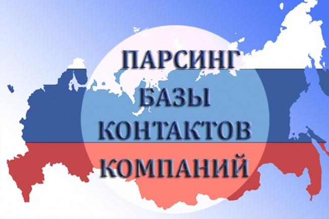 Сбор актуальной базы контактов организаций по России и СНГ 1 - kwork.ru