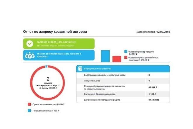 Проверю кредитный рейтинг 1 - kwork.ru