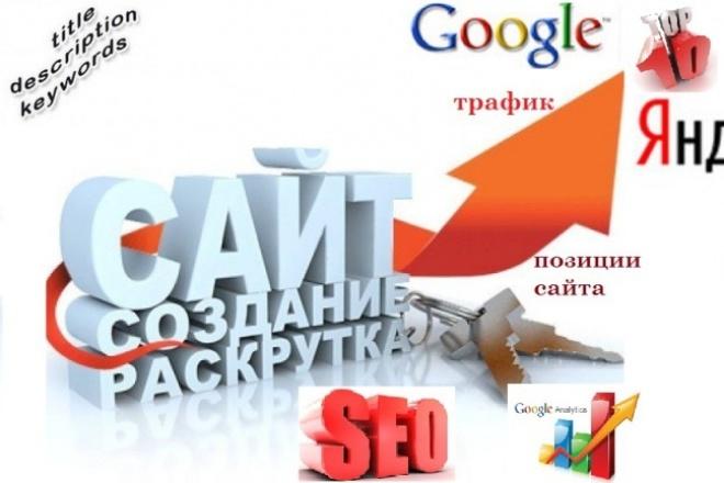 Дам рекомендации по заработку на сайте 1 - kwork.ru