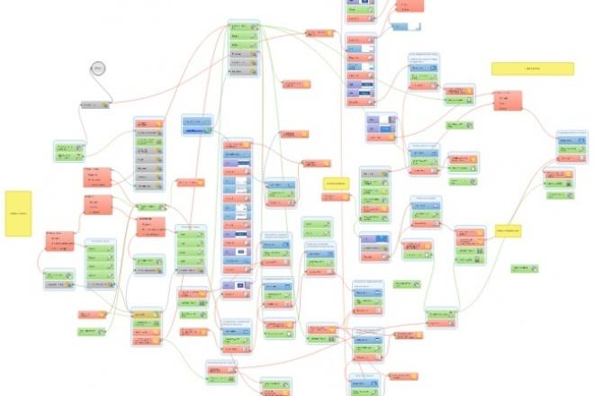Шаблоны для Zennoposter любой сложности 1 - kwork.ru