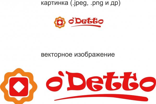 Переведу в векторное изображение 1 - kwork.ru
