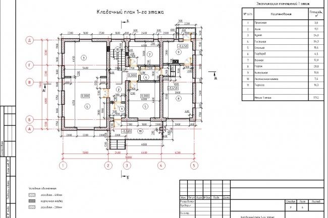 Создам проект вашего дома 1 - kwork.ru