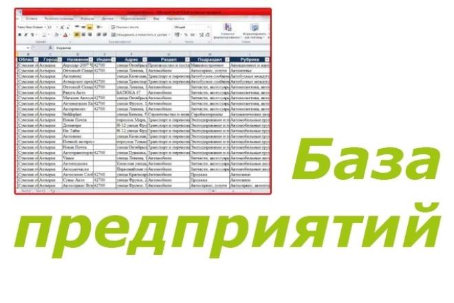 Соберу базу предприятий России на 3 любых города 1 - kwork.ru