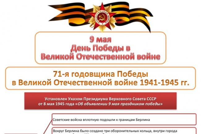 Разработаю и оформлю инфографику (листовку) 1 - kwork.ru