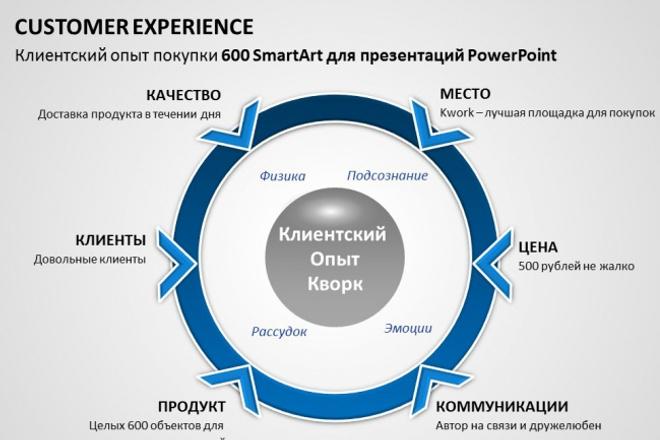 Вышлю около 600 SmatArt объектов PowerPoint 1 - kwork.ru
