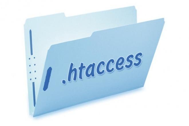 Htaccess-redirect