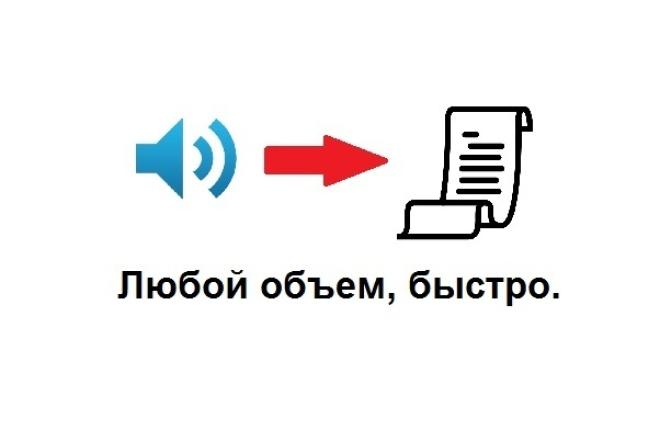 Из аудио в текст 1 - kwork.ru