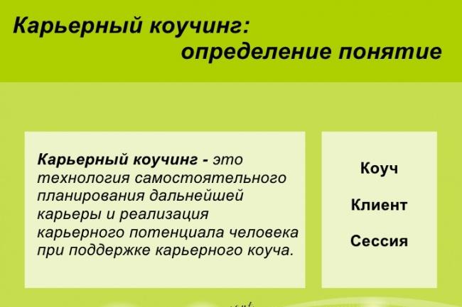 Карьерная консультация 1 - kwork.ru