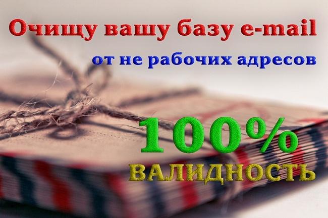 Чистка вашей e-mail базы 1 - kwork.ru