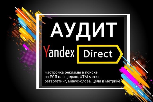 Аудит рекламы в YandexDirect 1 - kwork.ru
