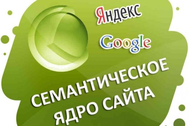 Качественное семантическое ядро (СЯ) до 400 сгруппированных ключей 1 - kwork.ru