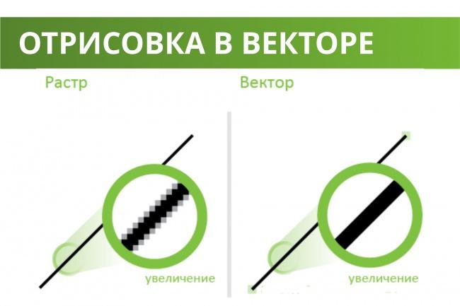 Отрисую изображение в вектор 1 - kwork.ru