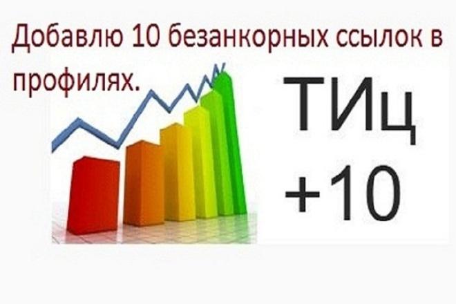 Добавлю 10 безанкорных ссылок в профилях. тИЦ  каждой больше 1000 1 - kwork.ru