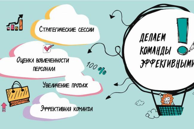 Разработаю баннер 1 - kwork.ru