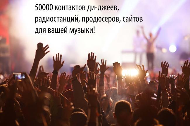 50000 контактов радиостанций, продюсеров, сайтов для музыки + бонус 1 - kwork.ru
