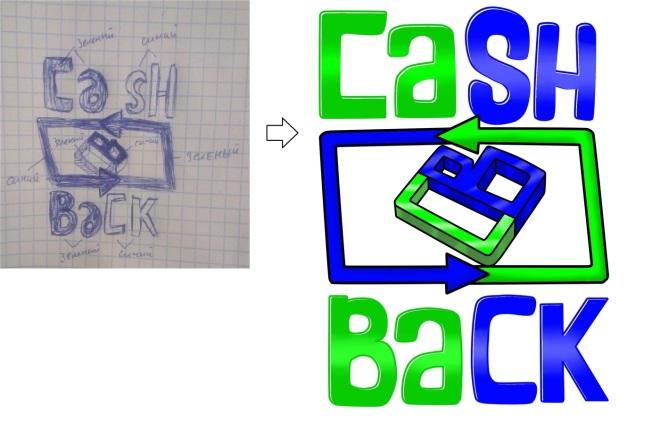 Логотип в векторе по вашему рисунку 1 - kwork.ru