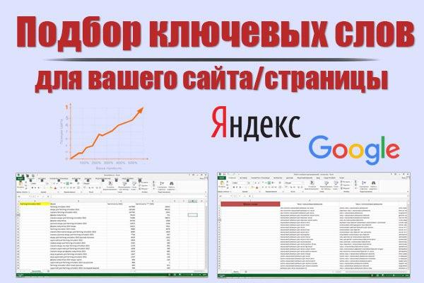 Подбор ключевых слов для вашего сайта/страниц сайта 1 - kwork.ru