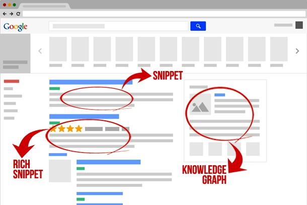 сделаю анализ сниппетов и карты кликов 1 - kwork.ru