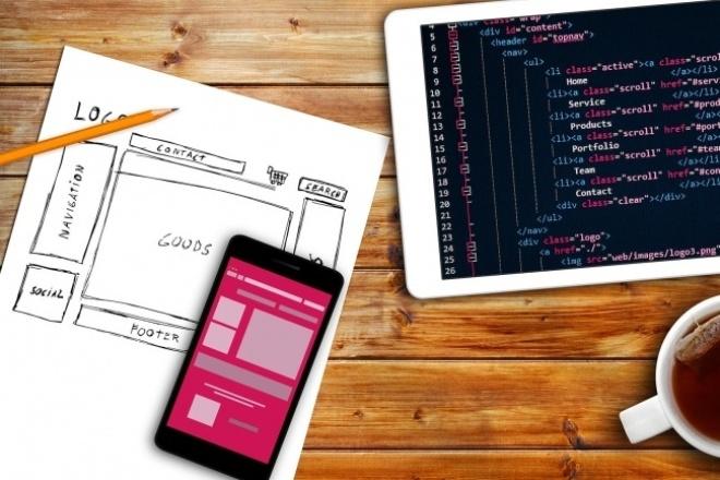 Создам рекламную кампанию в Яндекс Директ 1 - kwork.ru