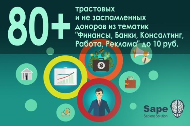 """80+ трастовых и незаспамленных сайтов тематики """"Финансы"""" из Sape 1 - kwork.ru"""