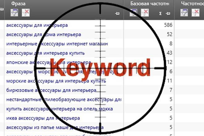 Составлю семантическое ядро для вашего сайтаСемантическое ядро<br>Составлю качественное семантическое ядро для вашего сайта. - до 400 сгруппированных ключевых слов, с ручной очисткой пустышек - определение всех видов частот (базовая, ? ? и «!») для каждого слова, с отсевом на каждом этапе слов с нулевой частотностью - упорядоченный список по каждой группе (по убыванию от ВЧ до НЧ запросов) - расчет уровня конкуренции (KEI) для ВЧ, СЧ и НЧ запросов для определения максимальной эффективности продвижения по всем ключевым словам - ссылки релевантных страниц каждое слово - отчет представляется в *.xlsx или *.csv-файле. В работе используется ПО (KeyKollector, SEO PowerSuite).<br>