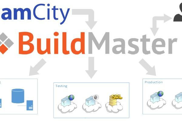 Настрою Team CityАдминистрирование и настройка<br>Настрою на вашем teamcity сборку проекта. Могу настроить сам teamcity, настройка continuous integration.<br>