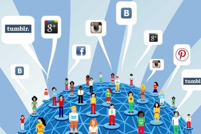 Сделаю +40 социальных сигналов на страницу(цы) сайта 1 - kwork.ru
