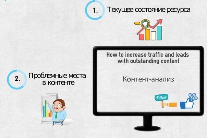проанализирую контент сайта 1 - kwork.ru