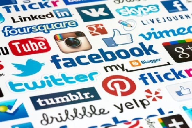 Заполнение групп в социальных сетях 1 - kwork.ru