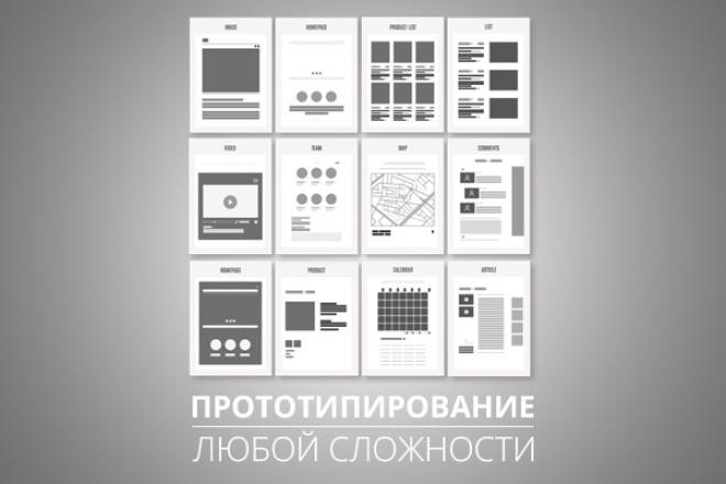 сделаю прототип сайта 1 - kwork.ru