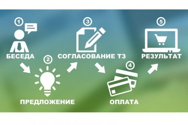 Наполнение интернет-магазина товарами/контентом 1 - kwork.ru
