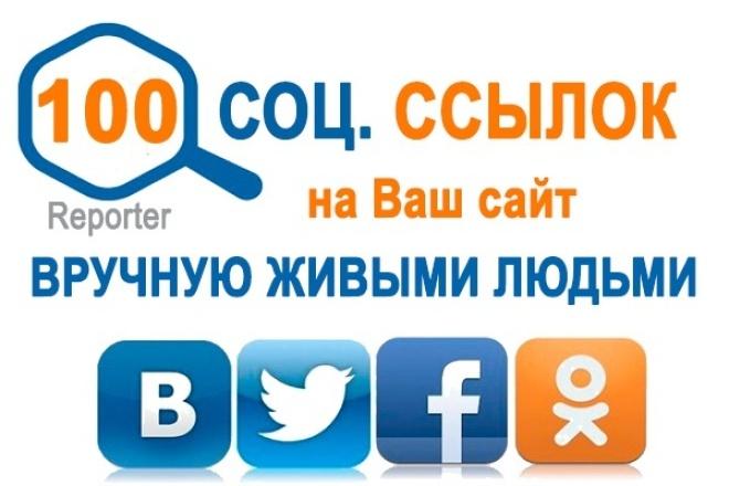 100 соц.сигналов на сайт. Только живыми людьми вручную 1 - kwork.ru