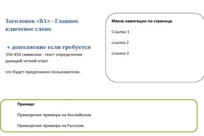Создам структуру подачи контента на странице 1 - kwork.ru