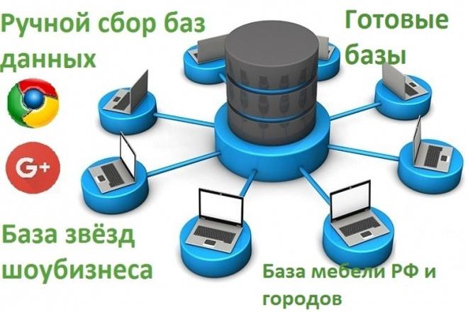 Сбор email-адресов из открытых источников. Вручную. Готовые базы 1 - kwork.ru