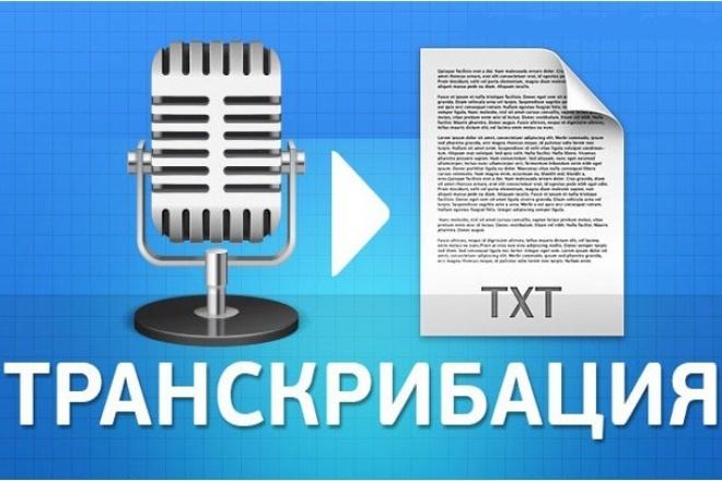 Перевод из аудио, видео в печатный текст 1 - kwork.ru