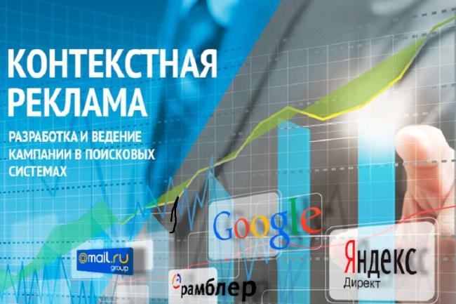 Профессиональная настройка Яндекс Директ 300 ключей  300 обьявлений 1 - kwork.ru