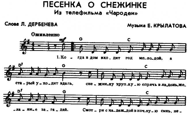 Продам тексты песен 1 - kwork.ru