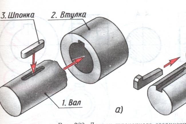 Выполню проверочный расчёт шпоночного соединенияИнжиниринг<br>Выполню проверочный расчёт шпоночного соединения на срез и смятие. Оформлю в электронном, либо в письменном виде. (На ваш выбор)<br>
